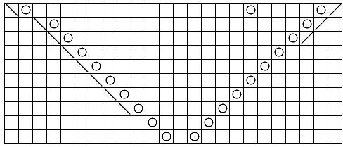 Skrendančios žąsys schema B2