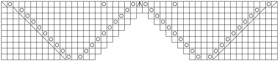 Skrendančios žąsys schema B3