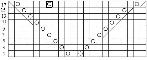 Skrendančios žąsys schema D1